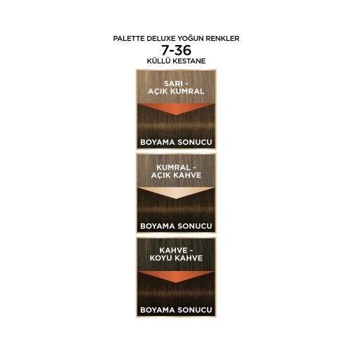 Palette Deluxe Yoğun Renkler 7-36 Küllü Kestane