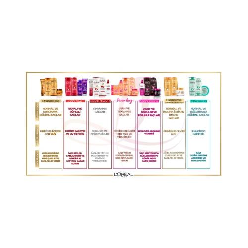L'Oréal Paris Elseve Dream Long Onarıcı Bakım Şampuanı 450 Ml