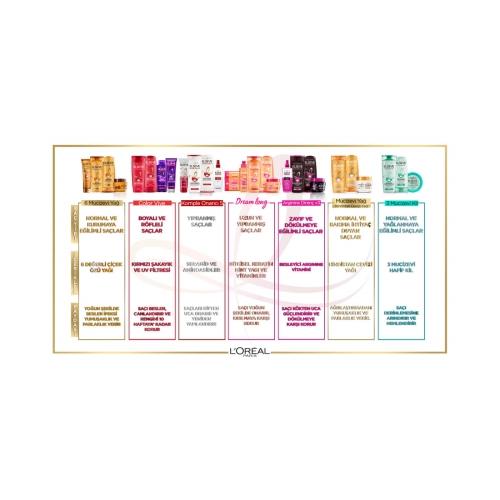 L'Oréal Paris Elseve Dream Long Onarıcı Bakım Şampuanı 360 Ml