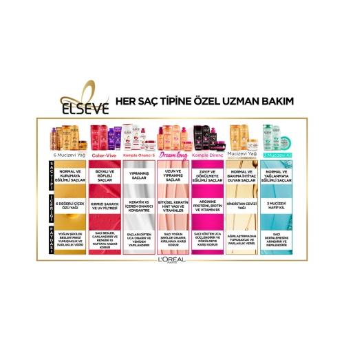 L'Oréal Paris Elseve Komple Direnç Dökülme Karşıtı Şampuan 360 Ml